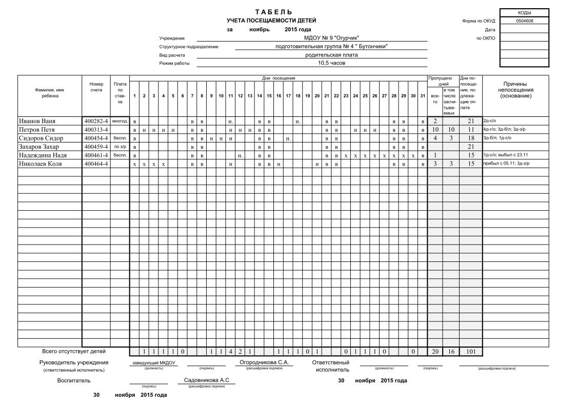 Табель учета рабочего времени (форма 0504421)